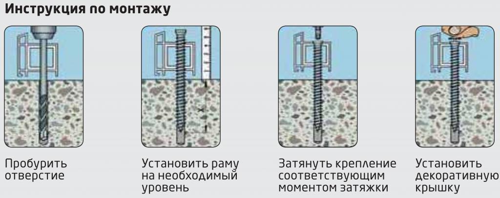 нагель по бетону как пользоваться